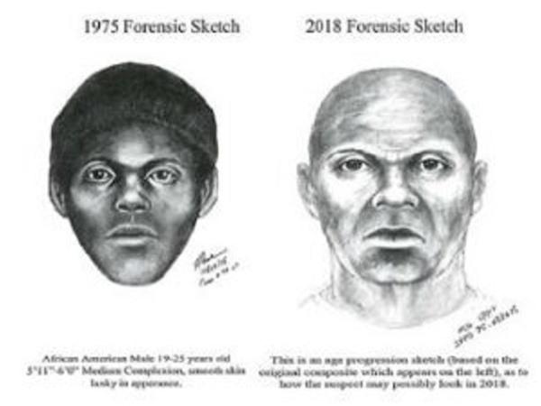 Sát nhân đồng tính và sở thích vẽ chân dung nạn nhân trước khi hạ thủ
