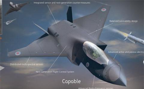 Tiem kich Anh du manh de danh bai F-35