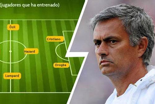 Mourinho chọn đội hình yêu thích nhất, fan M.U chắc chắn giận 'sôi máu'