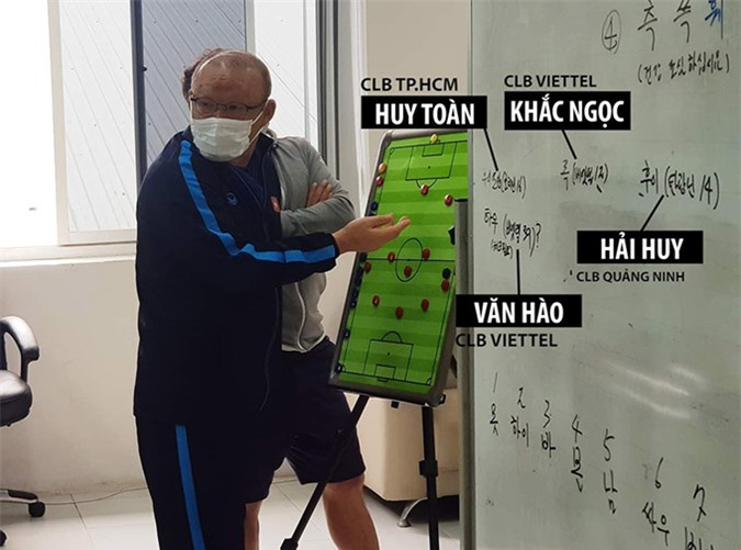 HLV Park Hang Seo khoanh vùng 4 cầu thủ trong kế hoạch làm mới ĐT Việt Nam