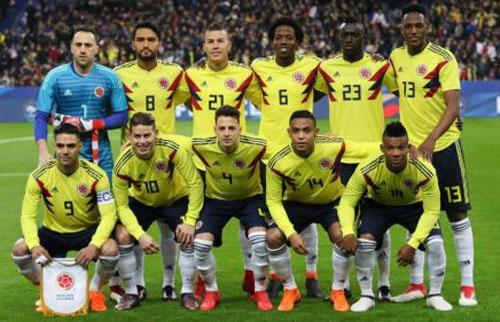 10 Colombia - Điểm số: 1.622.
