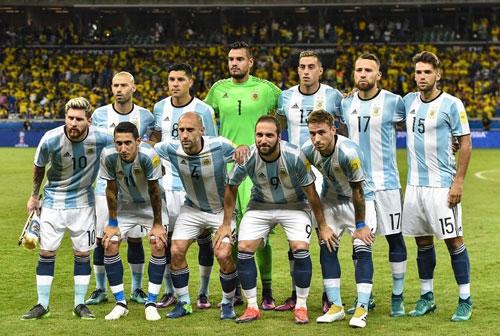 9. Argentina - Điểm số: 1.623.