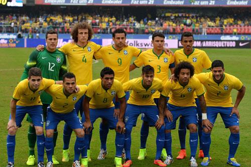 3. Brazil - Điểm số: 1.712.
