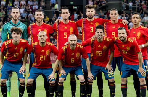 8. Tây Ban Nha - Điểm số: 1.636.