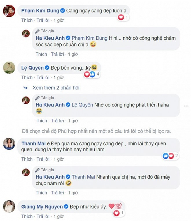 Hà Kiều Anh 0