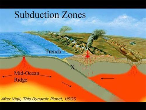 Khám phá những dãy núi và đại dương bị mất tích bí ẩn - 3
