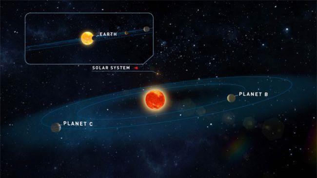 Phát hiện hai hành tinh giống Trái Đất - 1