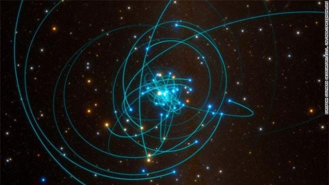 Phát hiện mới nhất về hố đen: Chứng minh lý thuyết của Einstein là đúng - Ảnh 1.