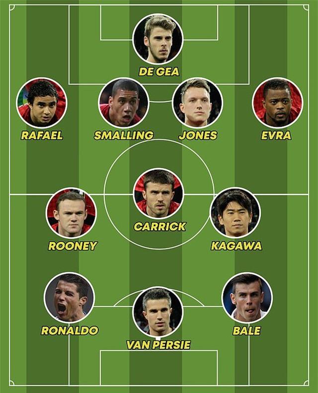 Evra tiết lộ Ferguson nghỉ hưu vì C.Ronaldo và Gareth Bale - 4
