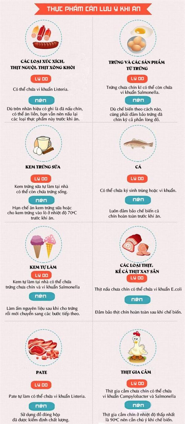 Những loại thực phẩm mẹ bầu cần liệt ngay vào 'danh sách đen' - Ảnh 2