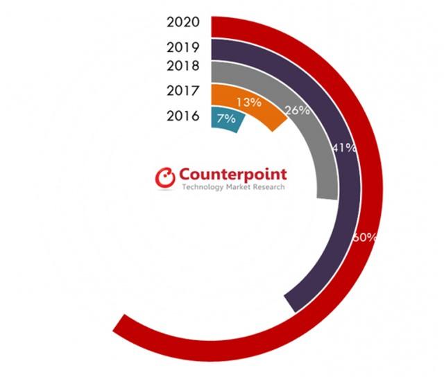 Smartphone ngày càng mạnh nhưng độ bền ngày càng kém - 2