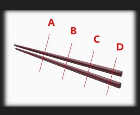 Bạn cầm đũa ở vị trí nào?