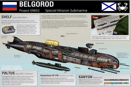 Các thử nghiệm đối với tàu ngầm hạt nhân Dự án 09852 Belgorod chưa thể kết thúc. Ảnh: RIA Novosti.
