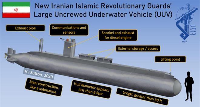 Giữa 100 tàu mới của Iran bỗng nổi bật 1 tàu ngầm bí ẩn: Năng lực đáng gờm sắp xuất hiện? - Ảnh 1.