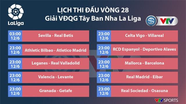 La Liga ấn định ngày trở lại, hấp dẫn cuộc đua vô địch - Ảnh 1.
