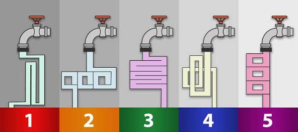 Theo bạn ống nước nào chảy xuống nhanh nhất?