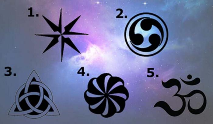 Bạn chọn biểu tượng nào?
