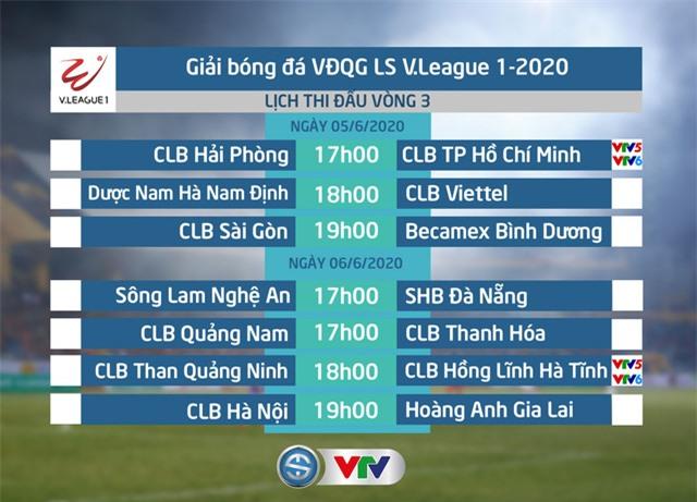 Lịch thi đấu vòng 3 LS V.League 1-2020: CLB Hải Phòng - CLB TP HCM, Than Quảng Ninh - HL Hà Tĩnh - Ảnh 1.