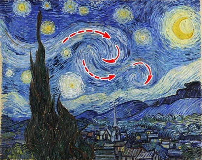 """""""Bí ẩn động trời"""" đằng sau những bức họa nổi tiếng mọi thời đại  - ảnh 14"""
