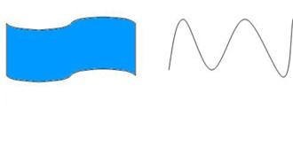 Phong thủy: Ứng dụng ngũ hành trong hình khối - 5