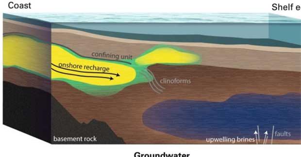 Phát hiện hồ nước ngọt khổng lồ dưới đáy biển - 5