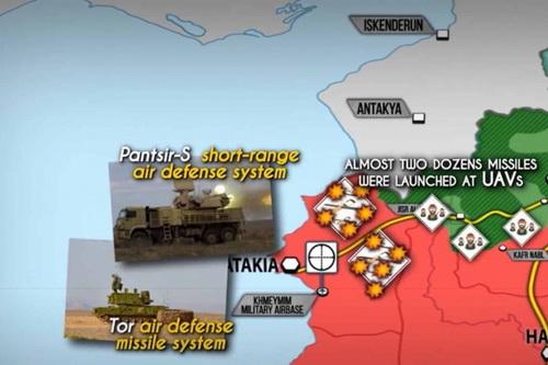 Các hệ thống tên lửa phòng không Nga gồm Pantsir-S và Tor đã có sự cơ động bất ngờ. Ảnh: Veterans Today.