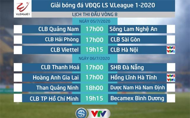 Danh sách cầu thủ bị treo giò ở vòng 8 V.League 2020: CLB Hà Nội mất thêm trụ cột - Ảnh 1.