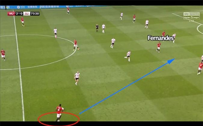 Pogba sẽ có xu hướng dạt sang biên phải khi M.U tổ chức tấn công từ sân nhà