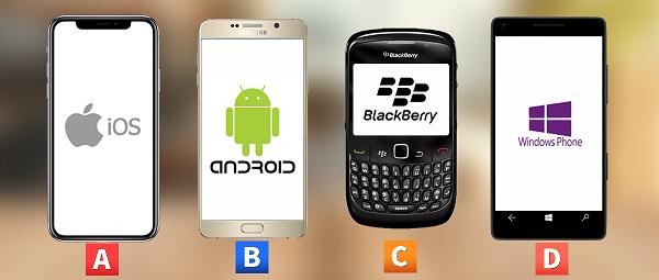 Bạn dùng mẫu điện thoại nào?