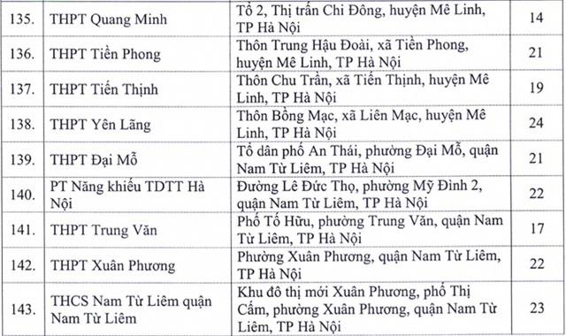 Địa chỉ toàn bộ 143 điểm thi tốt nghiệp THPT 2020 tại Hà Nội - Ảnh 7.