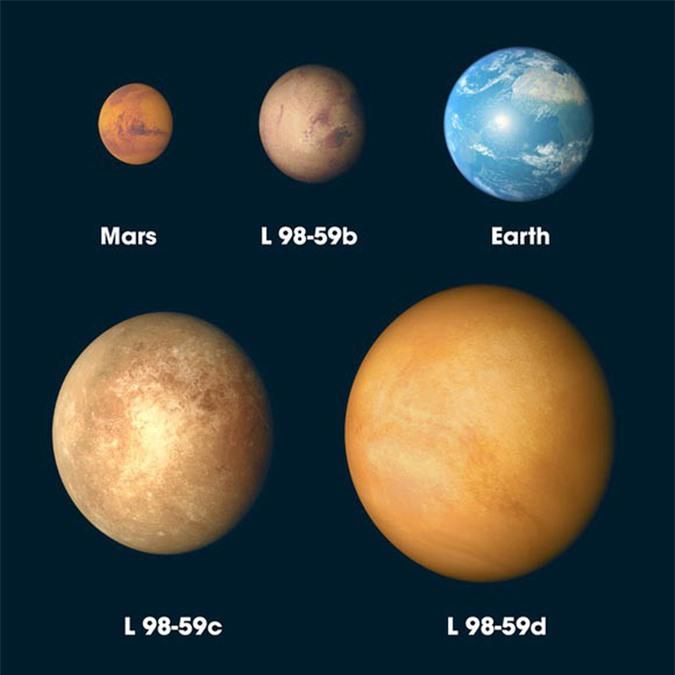 Hệ hành tinh lạ có 3 trái đất hóa Sao Kim - Ảnh 1.