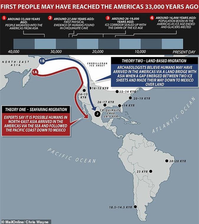 Bằng chứng sốc về vùng đất chưa từng biết nối liền châu Á và… Bắc Mỹ? - Ảnh 1.