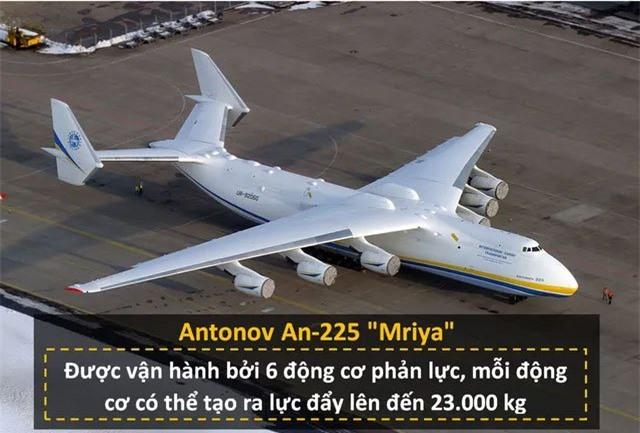 Mriya là chiếc máy bay chở hàng lớn nhất thế giới còn hoạt động