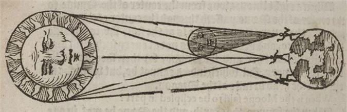 Hình vẽ giải thích về hiện tượng nhật thực năm 1631