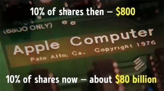 Vụ bán cổ phiếu Apple vào năm 1976