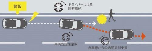 2020 Toyota C-HR nhận được nâng cấp công nghệ lái xe an toàn mới