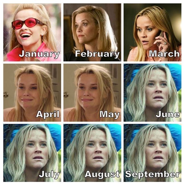 Hôm 5/8, Reese Witherspoon gây chú ý trên Instagram gần 24 triệu người dõi theo với loạt ảnh minh họa tâm trạng của cô biến đổi theo từng tháng. Các hình ảnh lấy từ những bộ phim Reese đóng như Legally Blonde, Wild và Little Fires Everywhere, thể hiện cảm xúc từ hứng khởi chào đón một năm mới, một thập kỷ mới dần chuyển sang hụt hẫng, thất vọng, buồn rầu, chán nản... vì dịch bệnh bùng phát và chưa có dấu hiệu dừng lại. Vâng, đó là năm 2020, ngôi sao 46 tuổi chú thích. Ngay lập tức, bộ ảnh lịch rầu rĩ của Reese trở thành một meme lan truyền trên mạng xã hội, được nhiều bạn bè đồng nghiệp và người hâm mộ hưởng ứng.