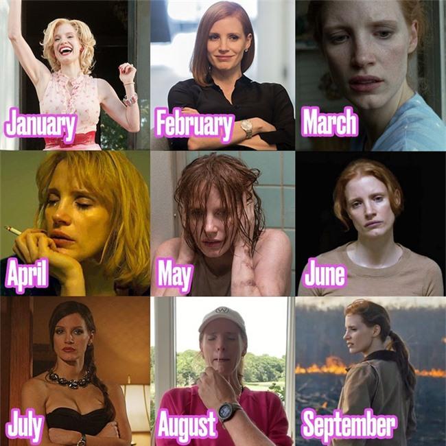 Ngôi sao đoạt giải Oscar Jessica Chastain chia sẻ một series ảnh minh họa cảm xúc từng tháng.