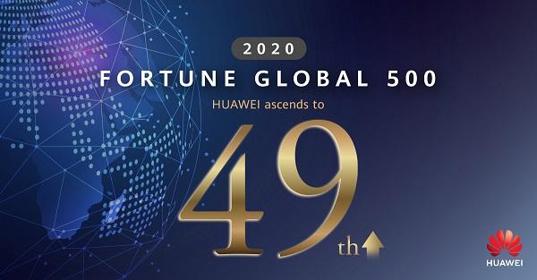 Huawei tăng lên thứ 49 trên bảng xếp hạng Fortune Global 500 năm 2020