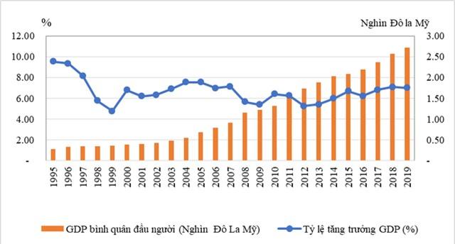 25 năm thăng trầm của thị trường BĐS Việt - Ảnh 1.