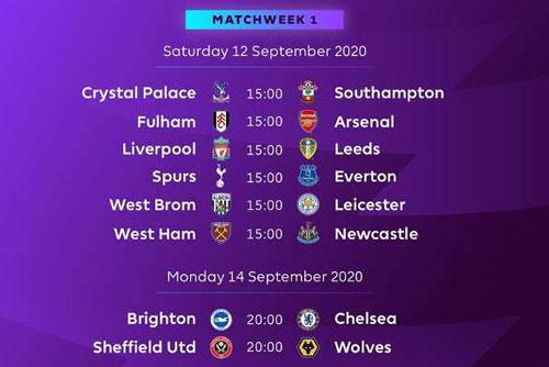 Lịch thi đấu vòng 1 giải Ngoại hạng Anh mùa 2020/21.