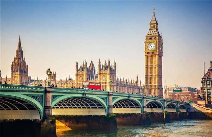 Top 10 thành phố thông minh nhất thế giới - 10