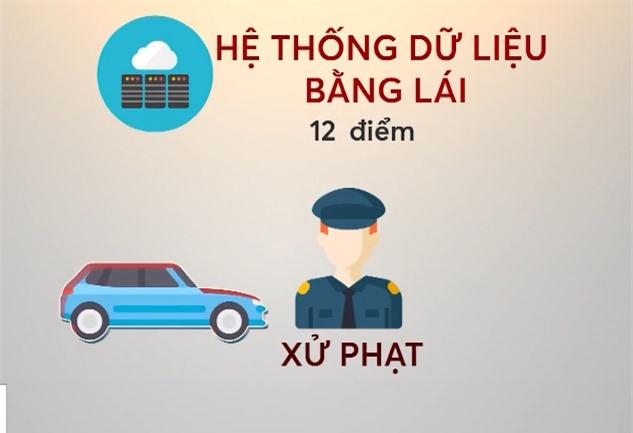 Trừ điểm trên giấy phép lái xe khi vi phạm giao thông như thế nào? - Ảnh 1.