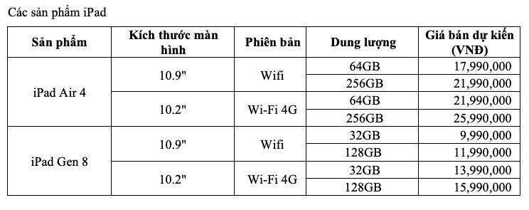 Giá dự kiến các sản phẩm iPad.
