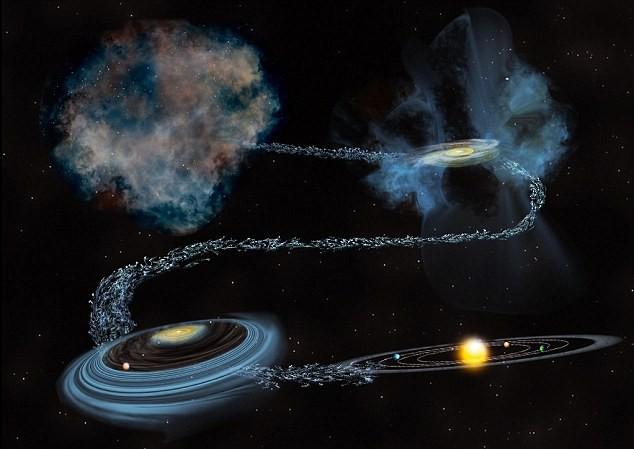 Phát hiện rúng động về sự sống ngoài Trái Đất