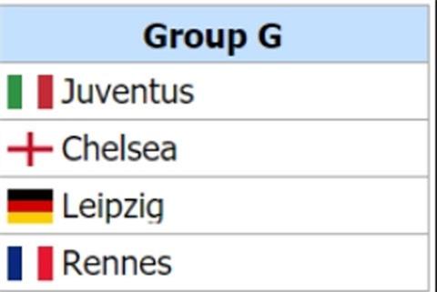 Chelsea bị rơi vào bảng đấu khó nhằn
