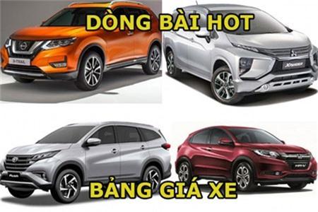 Bảng giá xe
