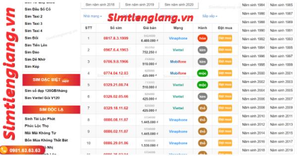 Bảng giá Sim Tiền Giang.