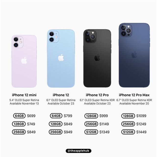 Tất tần tật thông tin về iPhone 12 trước giờ G - Ảnh 2.