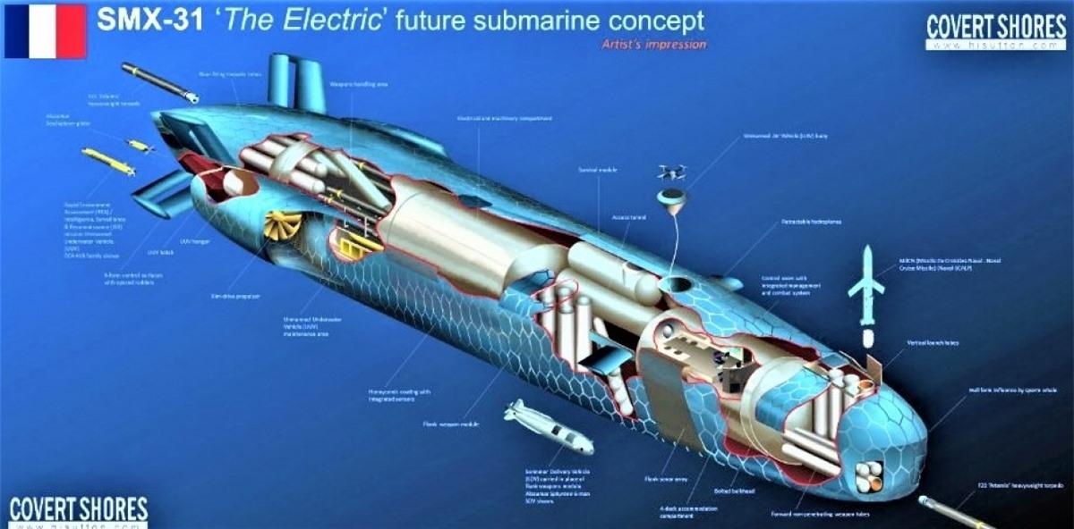 SMX-31- tàu ngầm ý tưởng của Pháp; Nguồn: hisutton.com